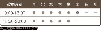 健笑堂グループ